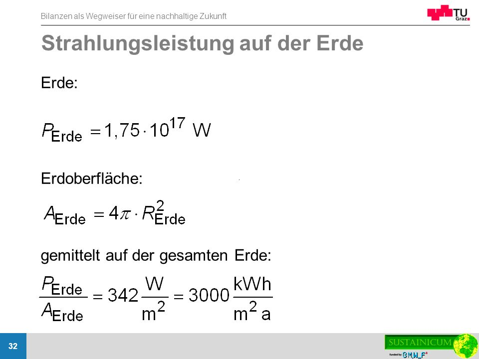 Strahlungsleistung auf der Erde