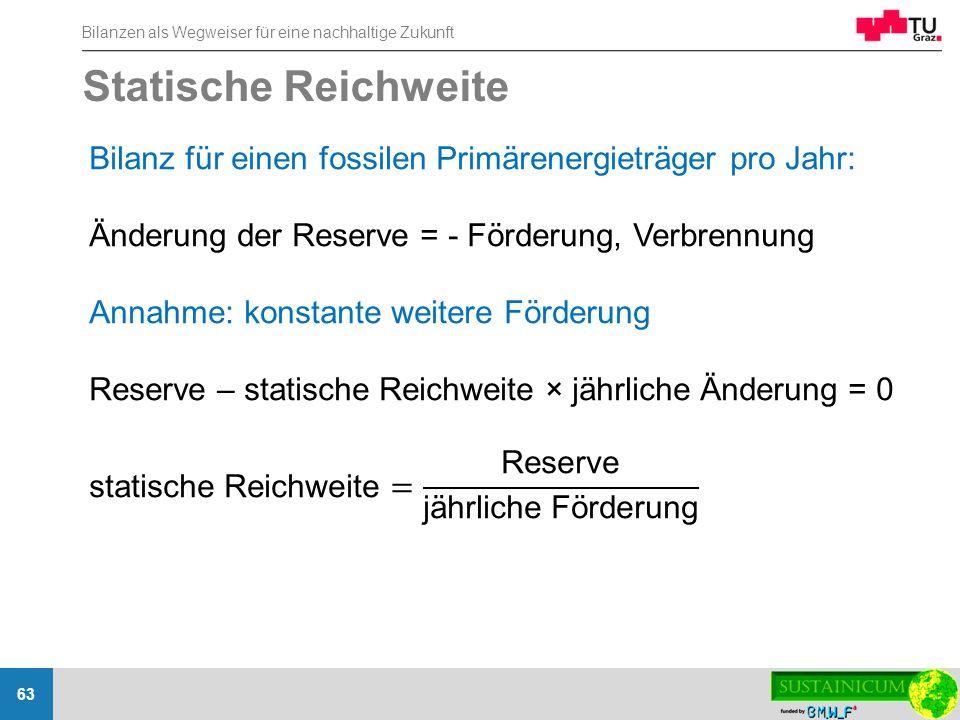 Statische Reichweite Bilanz für einen fossilen Primärenergieträger pro Jahr: Änderung der Reserve = - Förderung, Verbrennung.