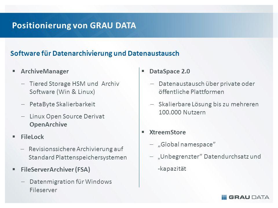Positionierung von GRAU DATA