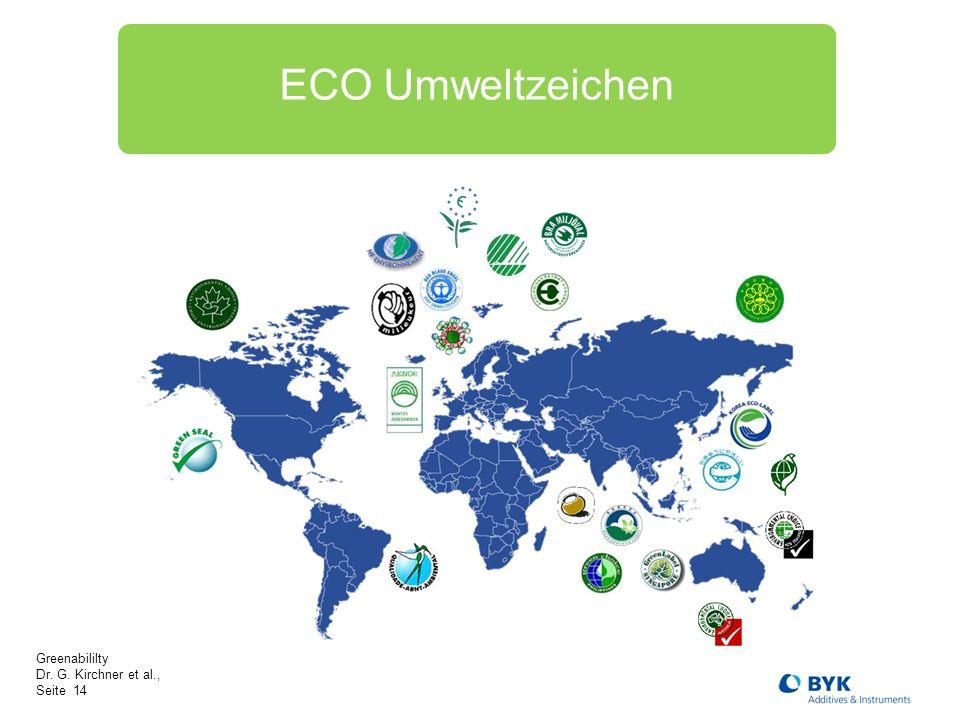 ECO Umweltzeichen