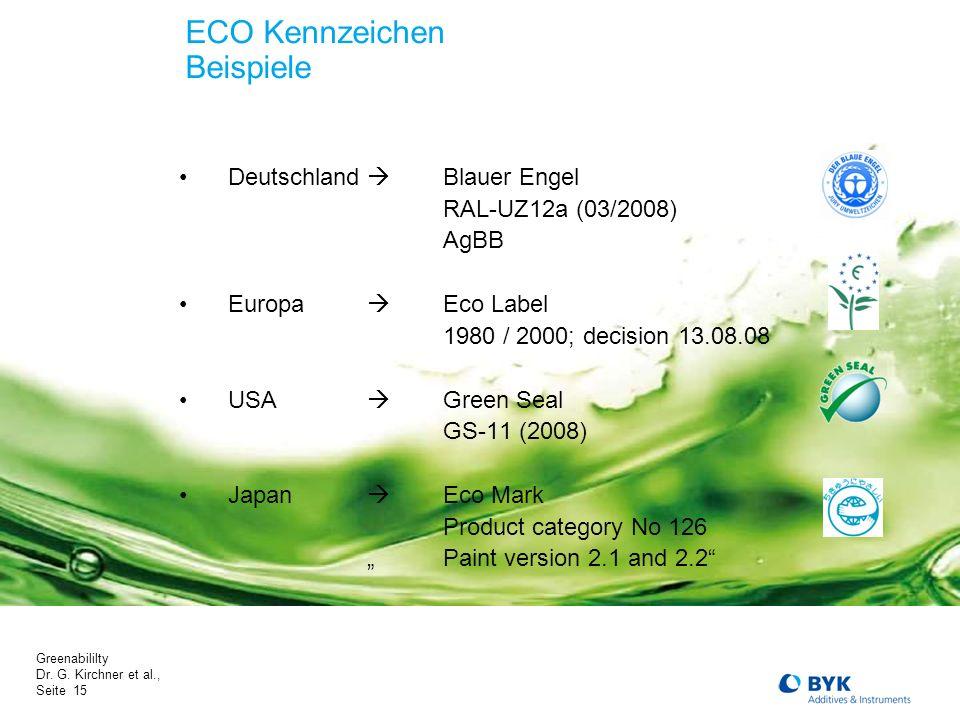 ECO Kennzeichen Beispiele