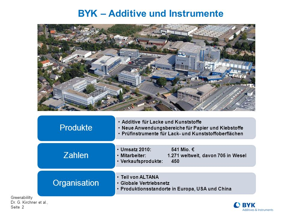 BYK – Additive und Instrumente