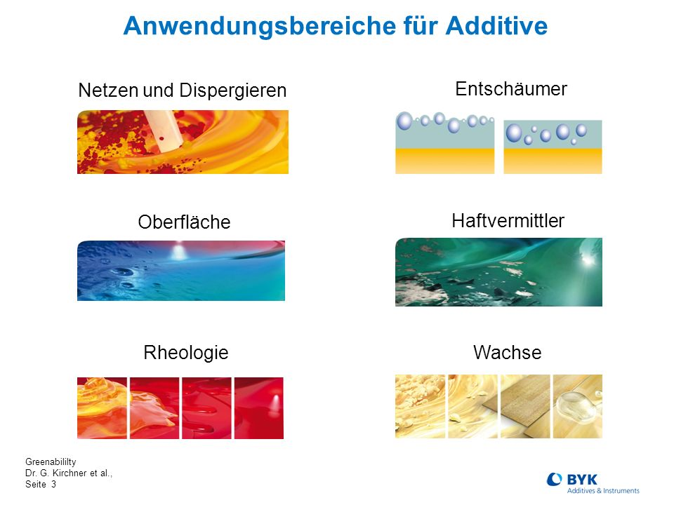 Anwendungsbereiche für Additive