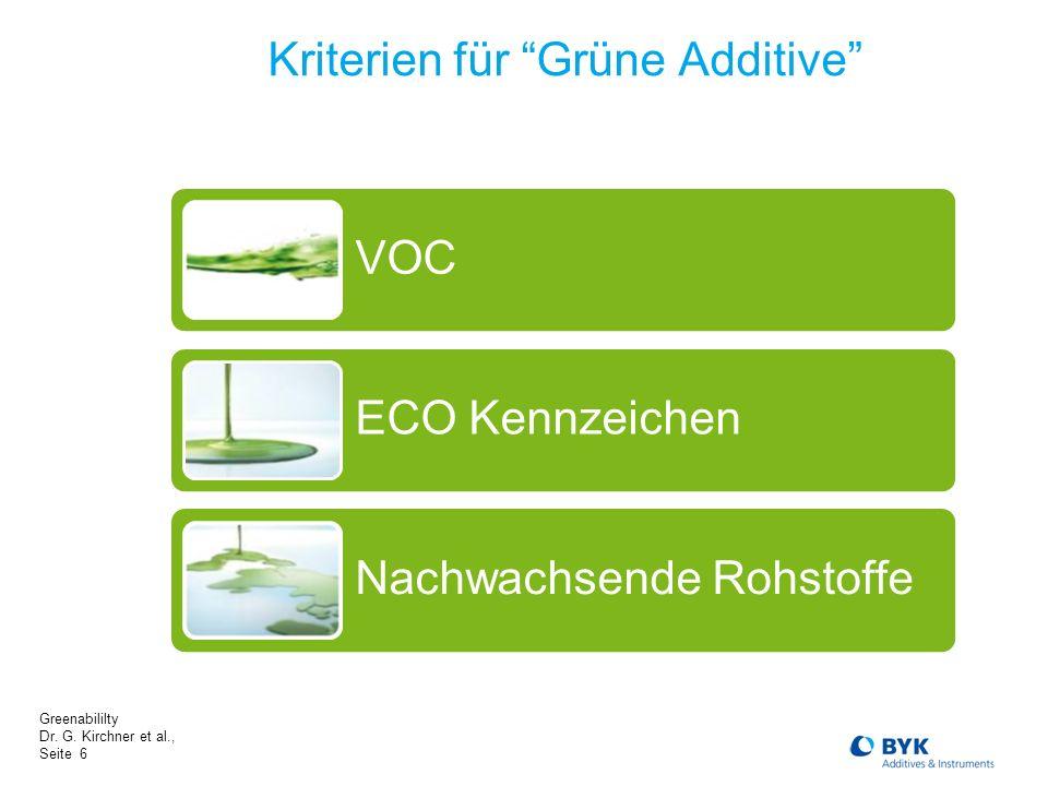 Kriterien für Grüne Additive