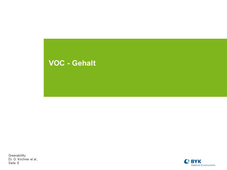 VOC - Gehalt