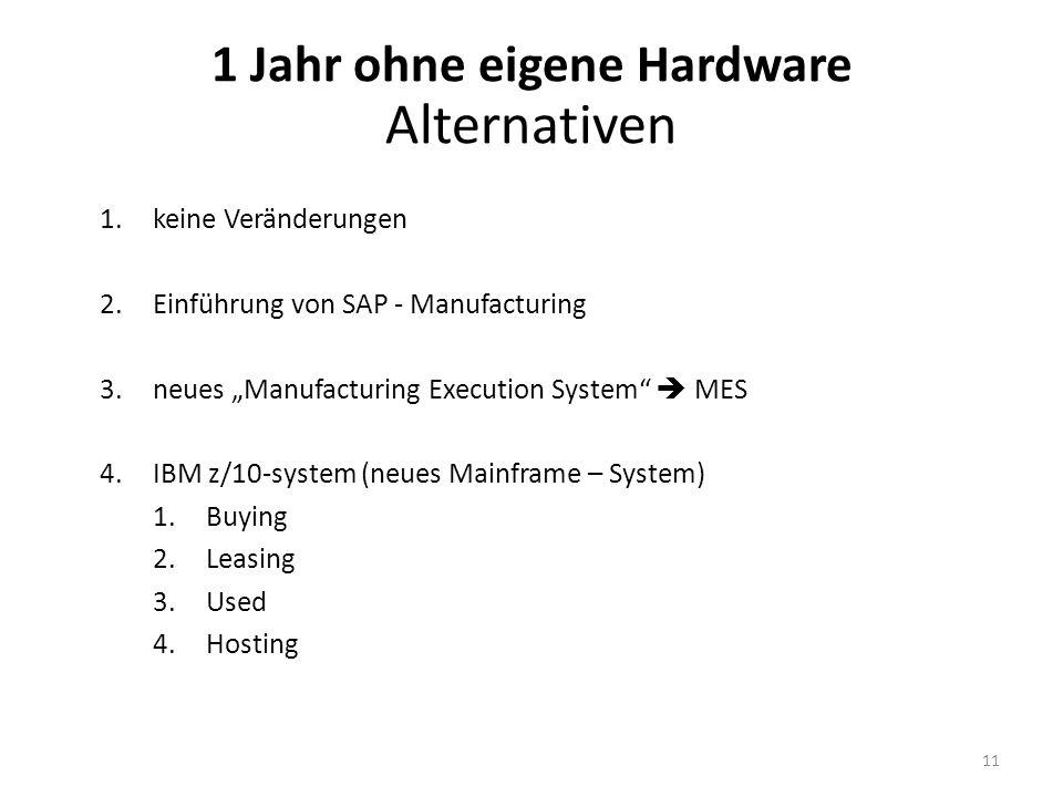 1 Jahr ohne eigene Hardware Alternativen