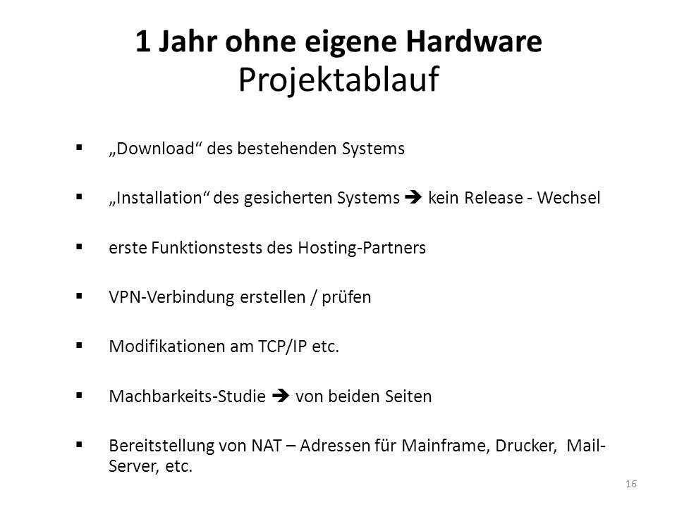 1 Jahr ohne eigene Hardware Projektablauf