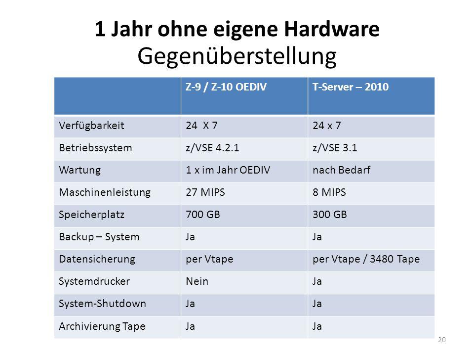 1 Jahr ohne eigene Hardware Gegenüberstellung