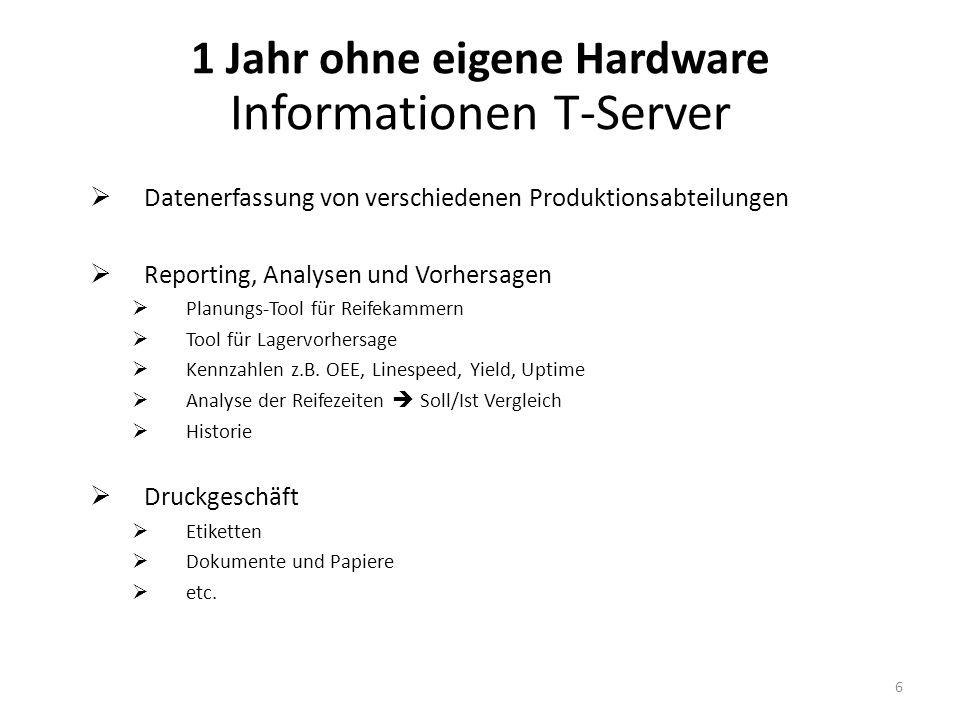 1 Jahr ohne eigene Hardware Informationen T-Server