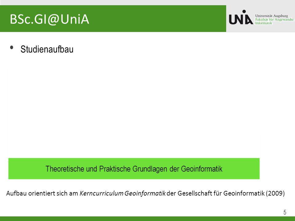 BSc.GI@UniA Studienaufbau Bachelorarbeit Wahlmodule