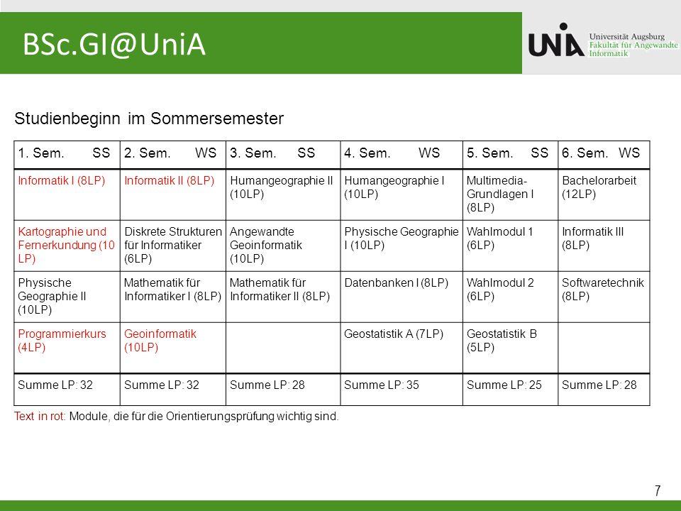 BSc.GI@UniA Studienbeginn im Sommersemester 1. Sem. SS 2. Sem. WS