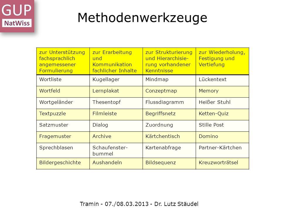 Tramin - 07./08.03.2013 - Dr. Lutz Stäudel