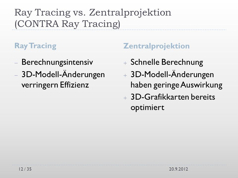 Ray Tracing vs. Zentralprojektion (CONTRA Ray Tracing)