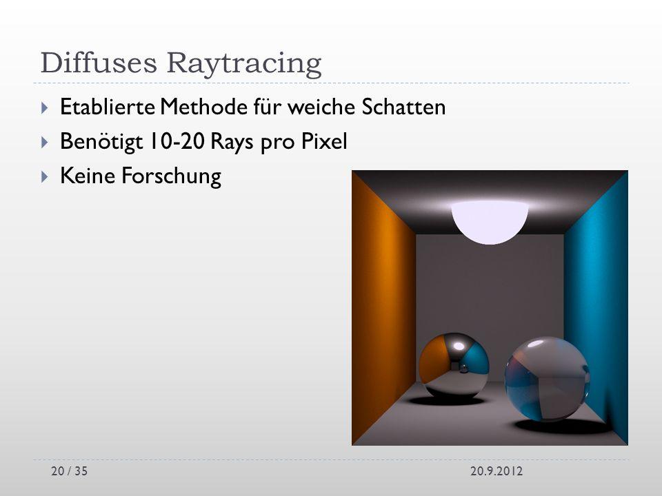 Diffuses Raytracing Etablierte Methode für weiche Schatten