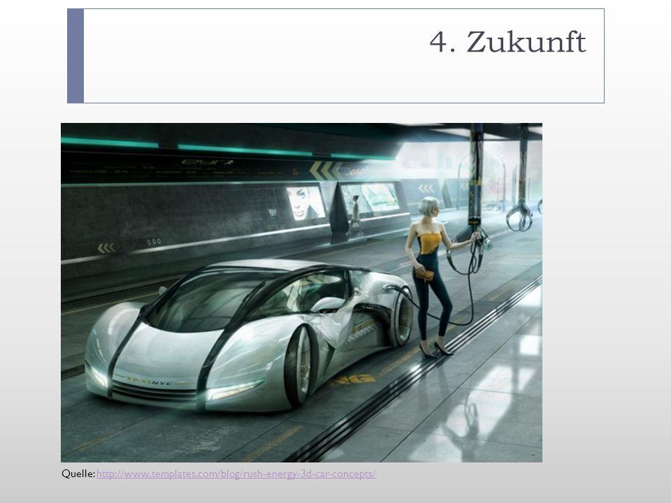 4. Zukunft Wie wird sich Ray Tracing in den nächsten Jahren entwickeln