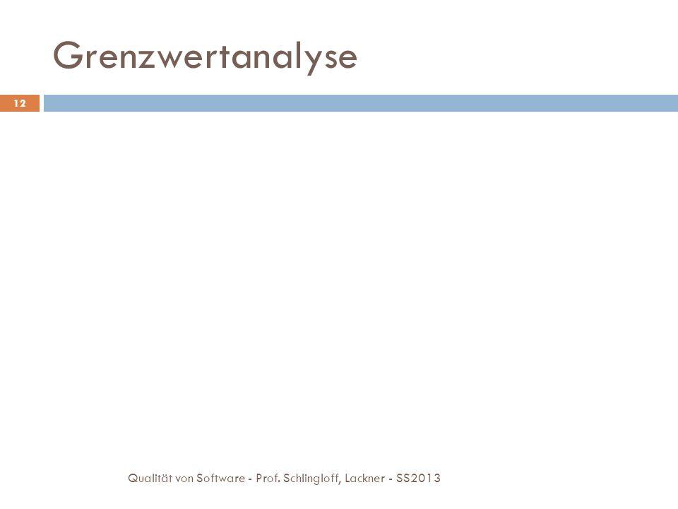 Grenzwertanalyse Qualität von Software - Prof. Schlingloff, Lackner - SS2013