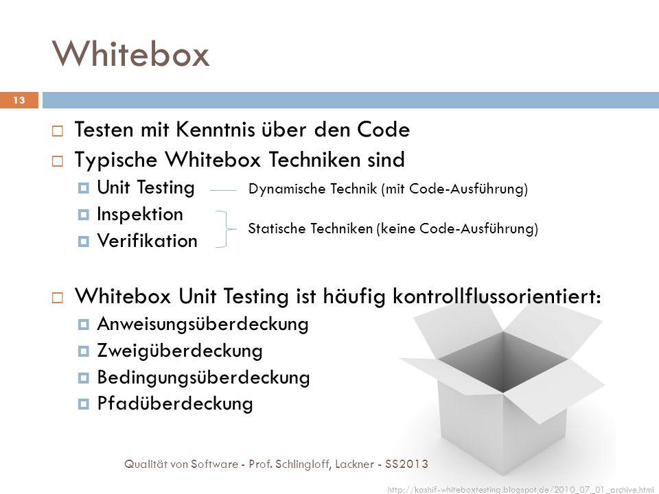 Whitebox Testen mit Kenntnis über den Code