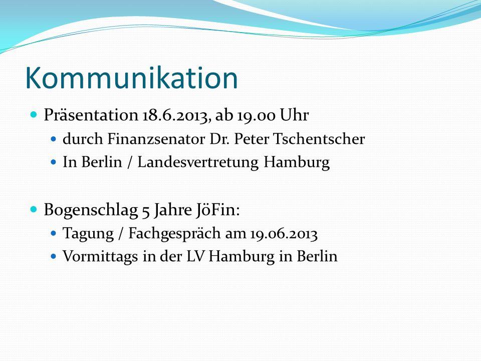 Kommunikation Präsentation 18.6.2013, ab 19.00 Uhr