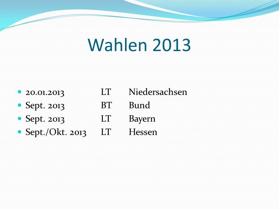 Wahlen 2013 20.01.2013 LT Niedersachsen Sept. 2013 BT Bund