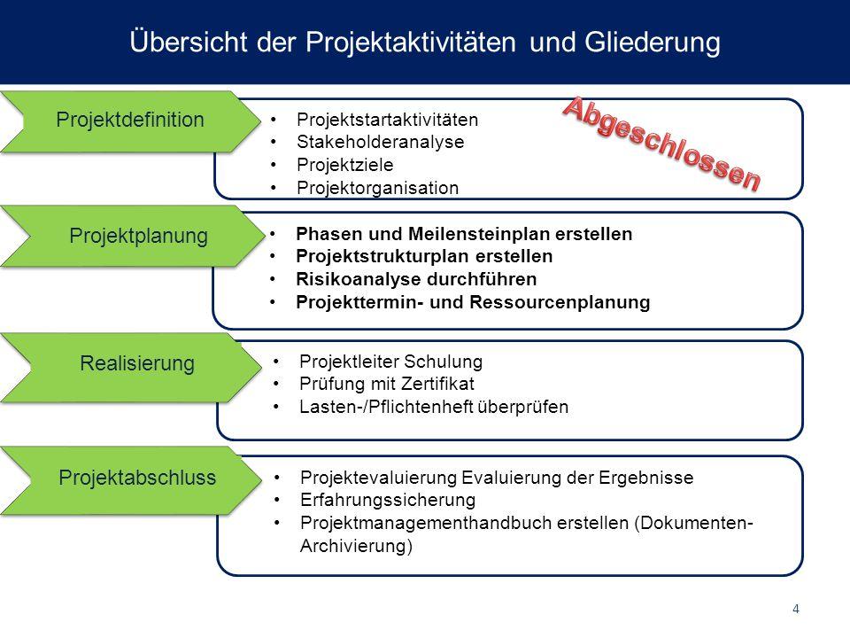 Übersicht der Projektaktivitäten und Gliederung
