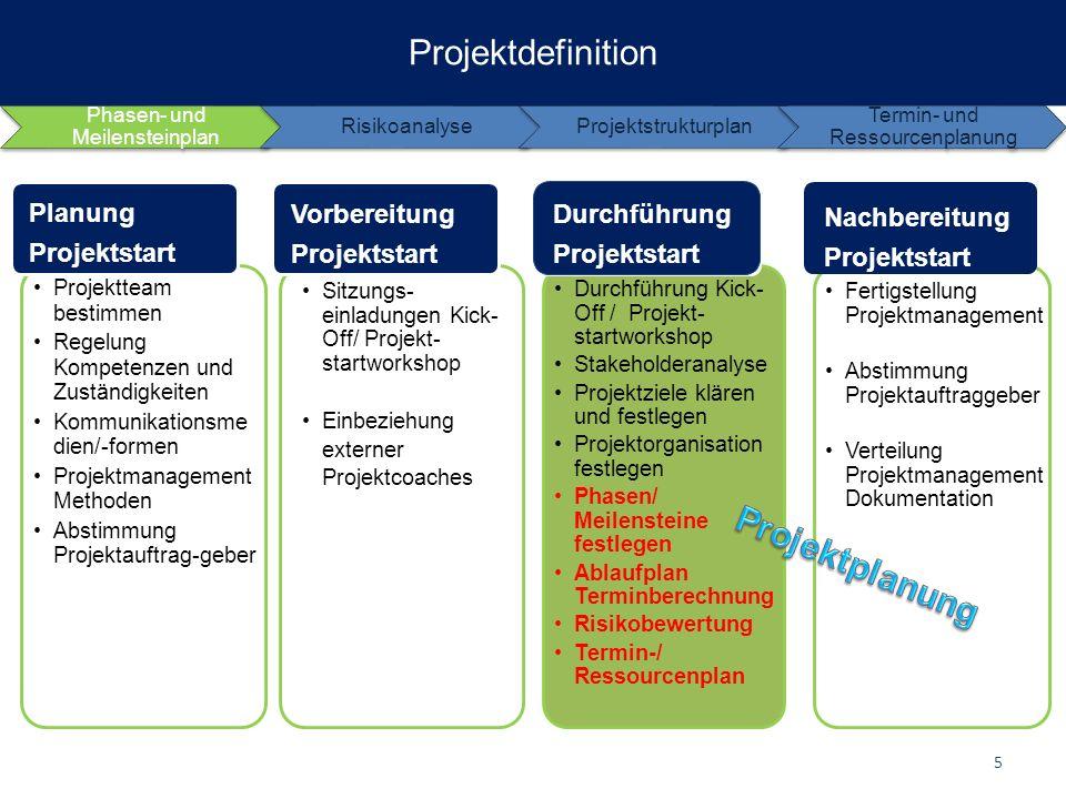 Projektdefinition Projektplanung Planung Projektstart Vorbereitung