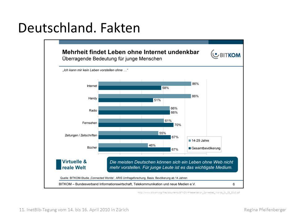 Deutschland. Fakten Internet und Mobiltelefon werden (trotz Finanzkrise) als unverzichtbar empfunden.