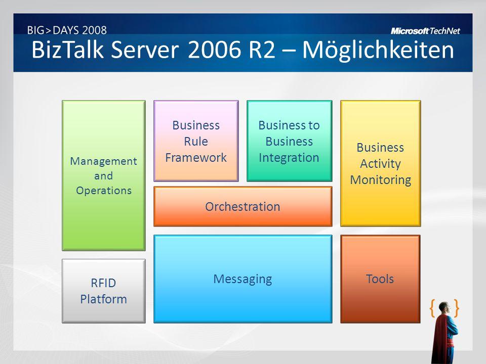 BizTalk Server 2006 R2 – Möglichkeiten