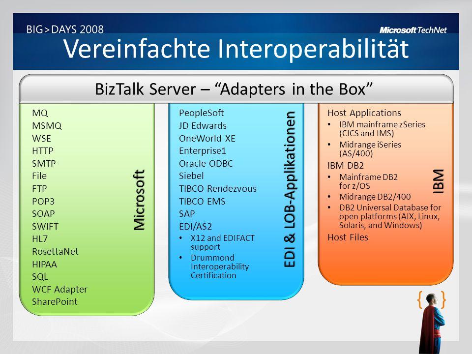 Vereinfachte Interoperabilität