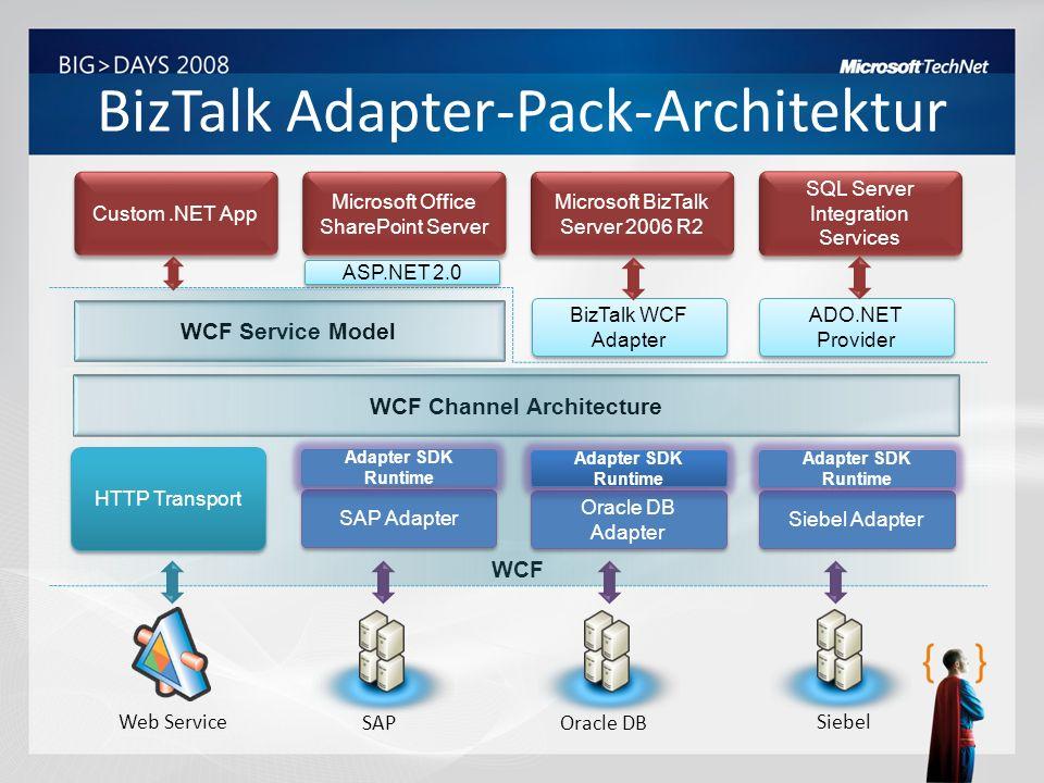 BizTalk Adapter-Pack-Architektur