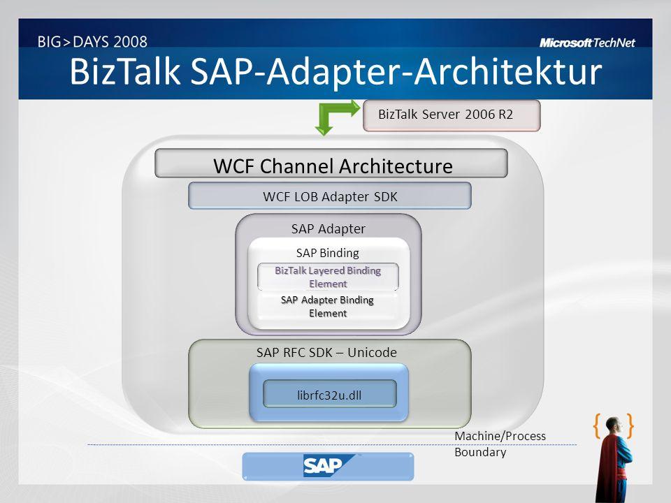 BizTalk SAP-Adapter-Architektur
