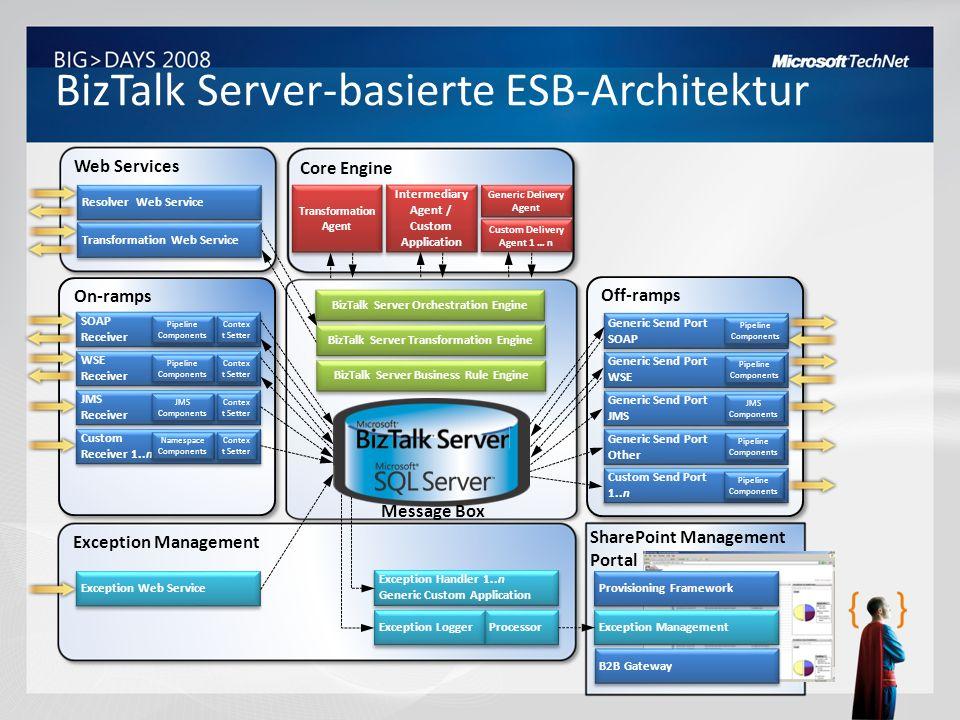 BizTalk Server-basierte ESB-Architektur