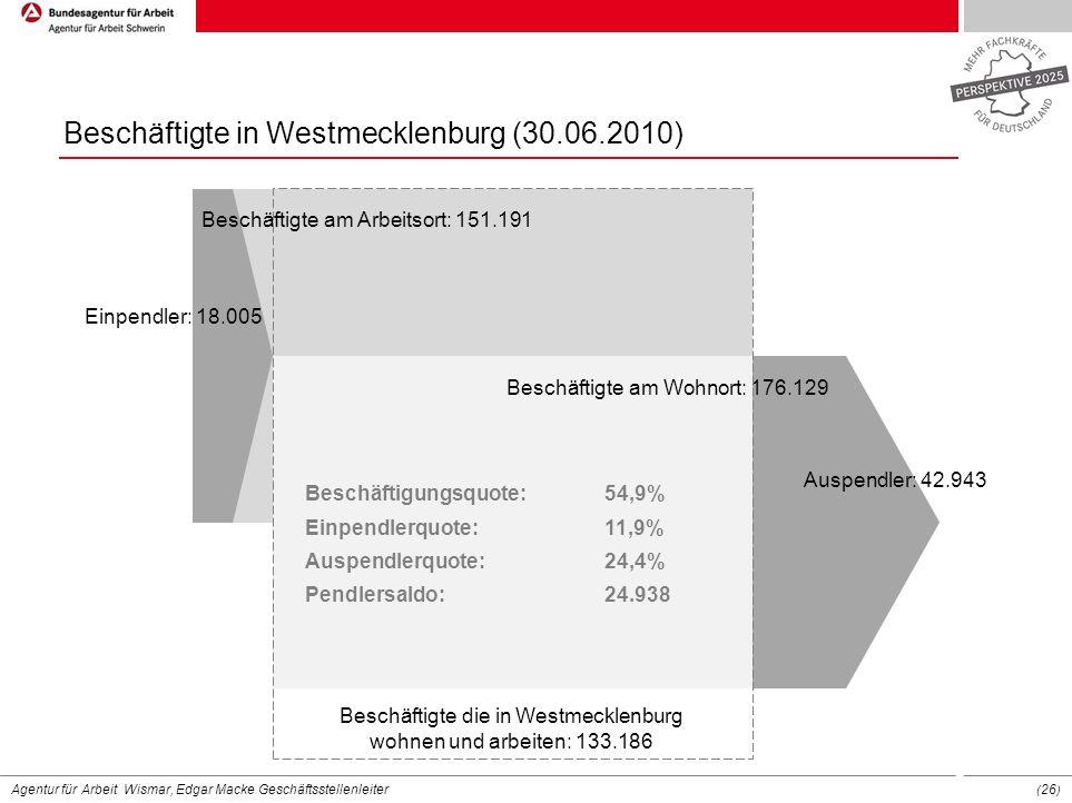 Beschäftigte die in Westmecklenburg