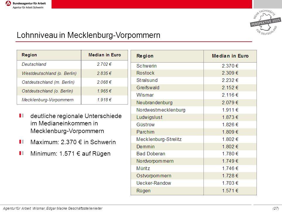 Lohnniveau in Mecklenburg-Vorpommern