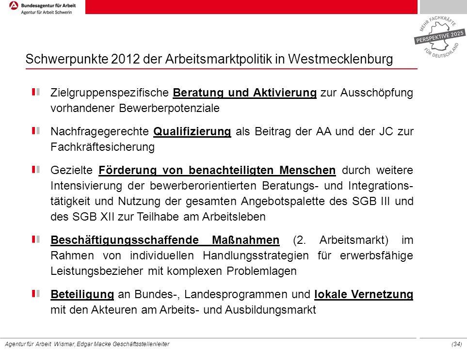 Schwerpunkte 2012 der Arbeitsmarktpolitik in Westmecklenburg