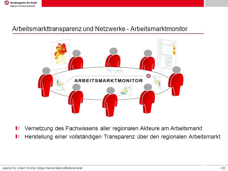 Arbeitsmarkttransparenz und Netzwerke - Arbeitsmarktmonitor