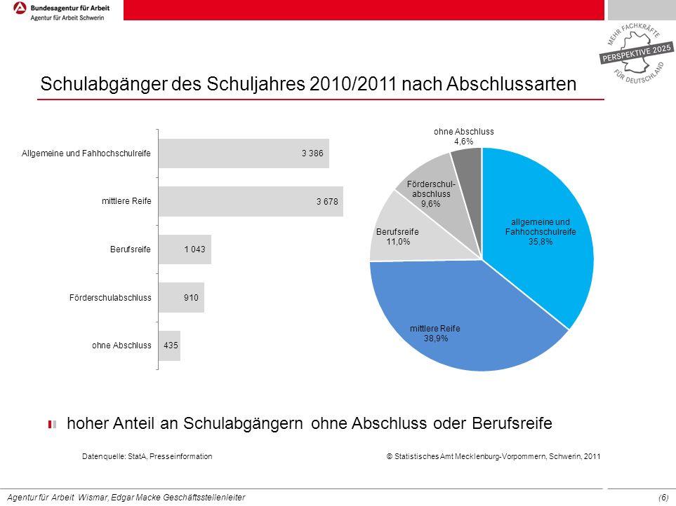 Schulabgänger des Schuljahres 2010/2011 nach Abschlussarten