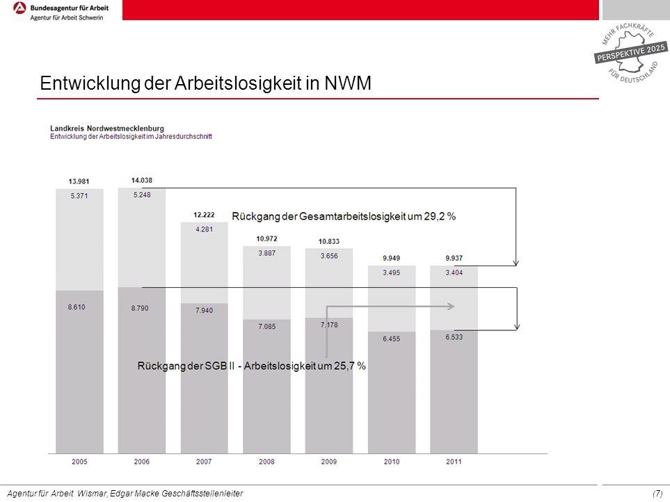 Entwicklung der Arbeitslosigkeit in NWM