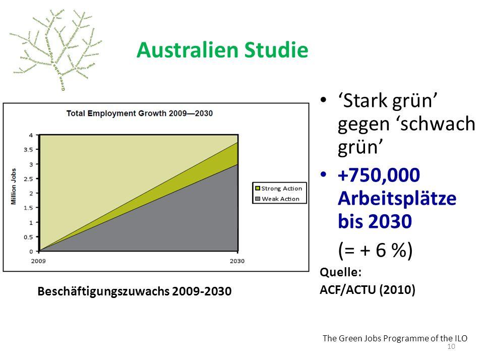 Australien Studie 'Stark grün' gegen 'schwach grün'