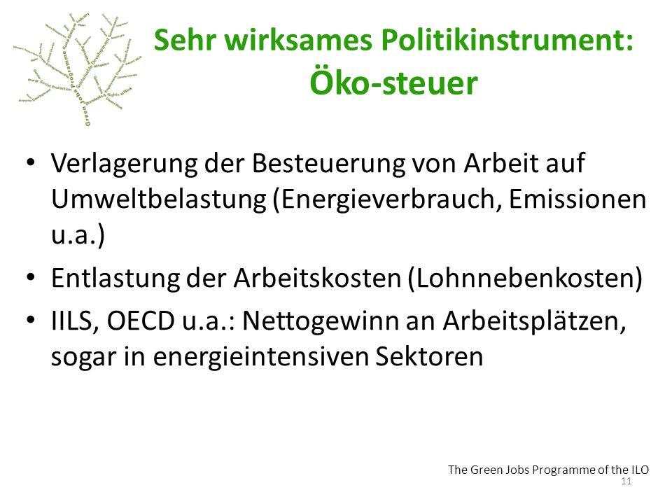 Sehr wirksames Politikinstrument: Öko-steuer