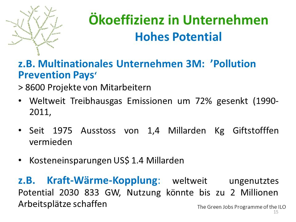 Ökoeffizienz in Unternehmen Hohes Potential