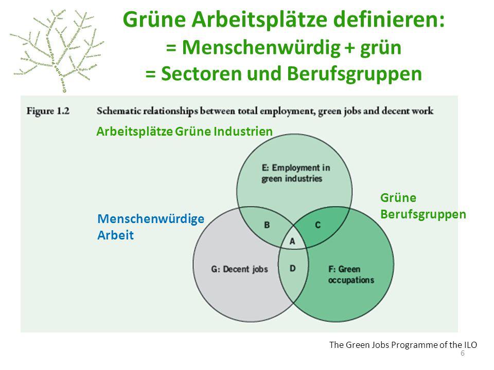 Grüne Arbeitsplätze definieren: = Menschenwürdig + grün = Sectoren und Berufsgruppen