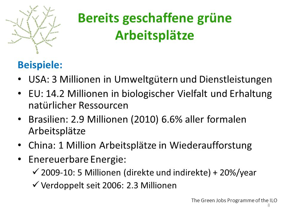 Bereits geschaffene grüne Arbeitsplätze