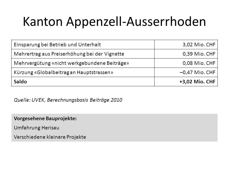 Kanton Appenzell-Ausserrhoden