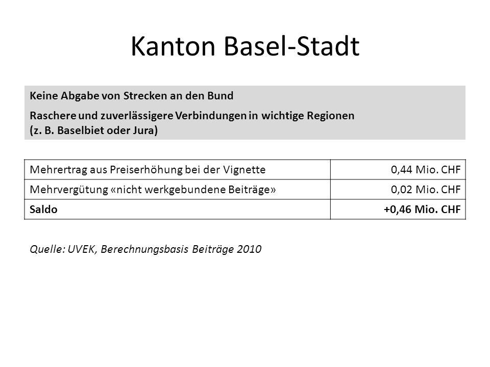 Kanton Basel-Stadt Keine Abgabe von Strecken an den Bund