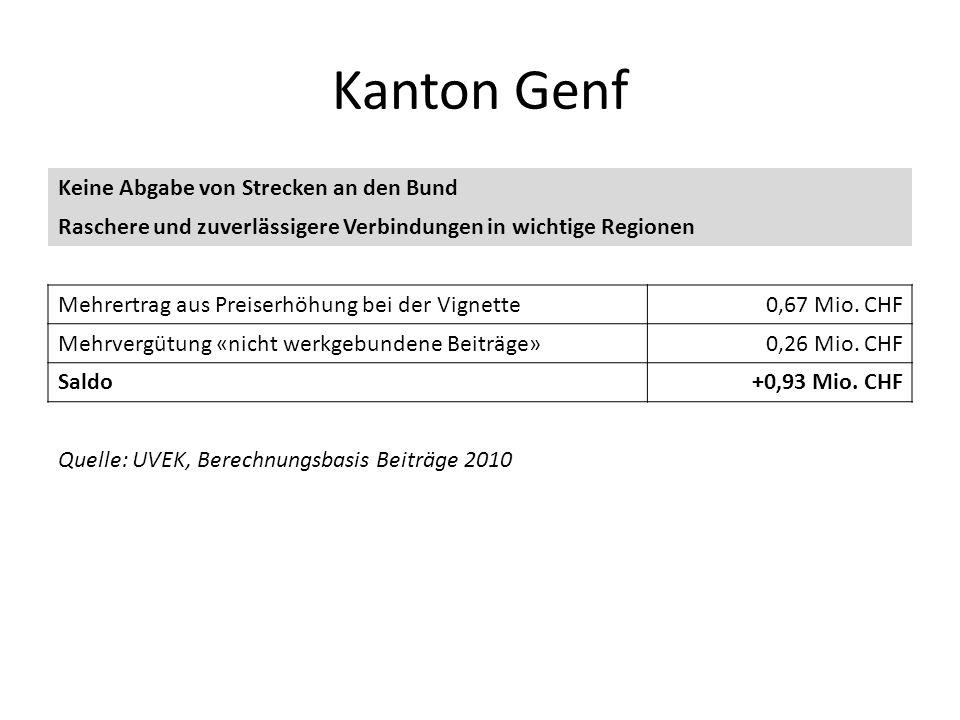 Kanton Genf Keine Abgabe von Strecken an den Bund