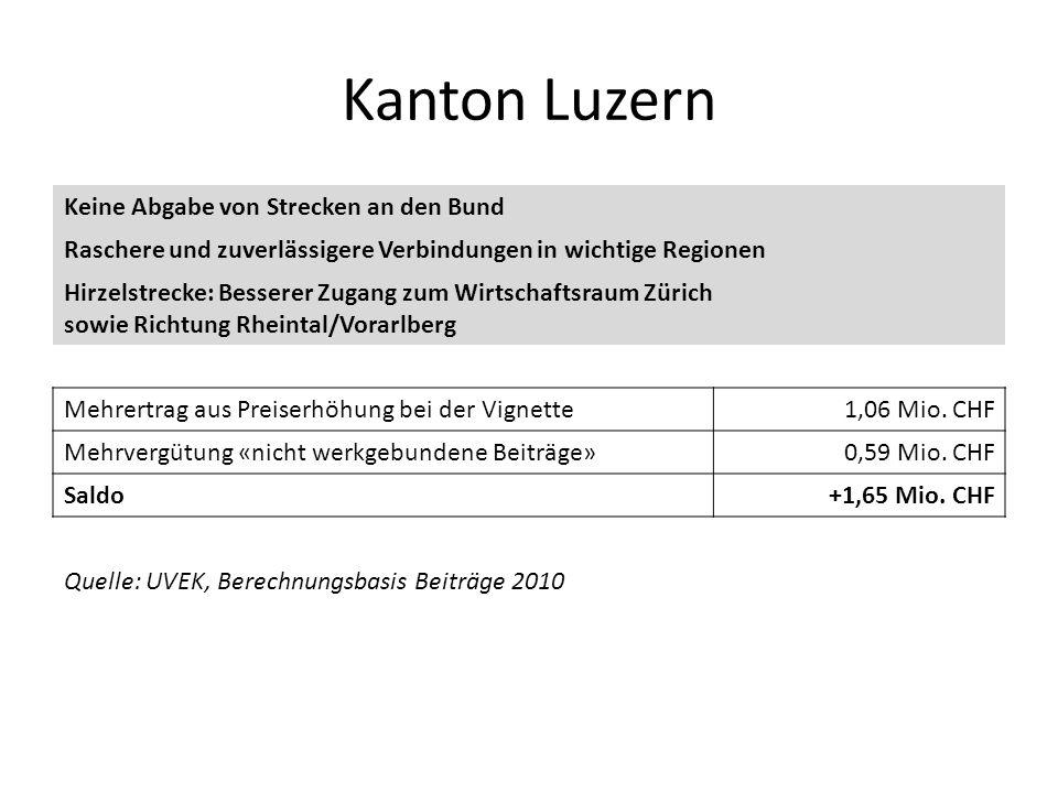 Kanton Luzern Keine Abgabe von Strecken an den Bund