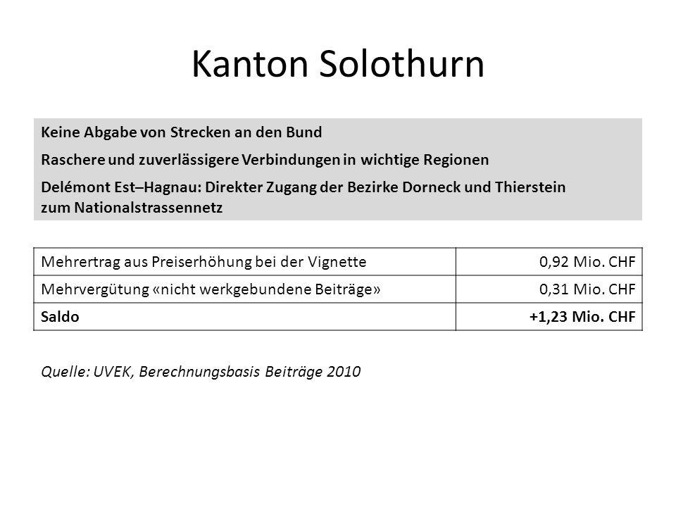 Kanton Solothurn Keine Abgabe von Strecken an den Bund