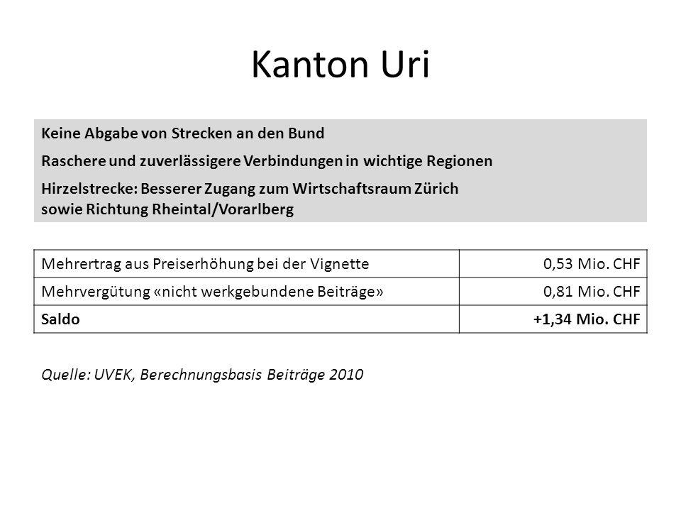 Kanton Uri Keine Abgabe von Strecken an den Bund