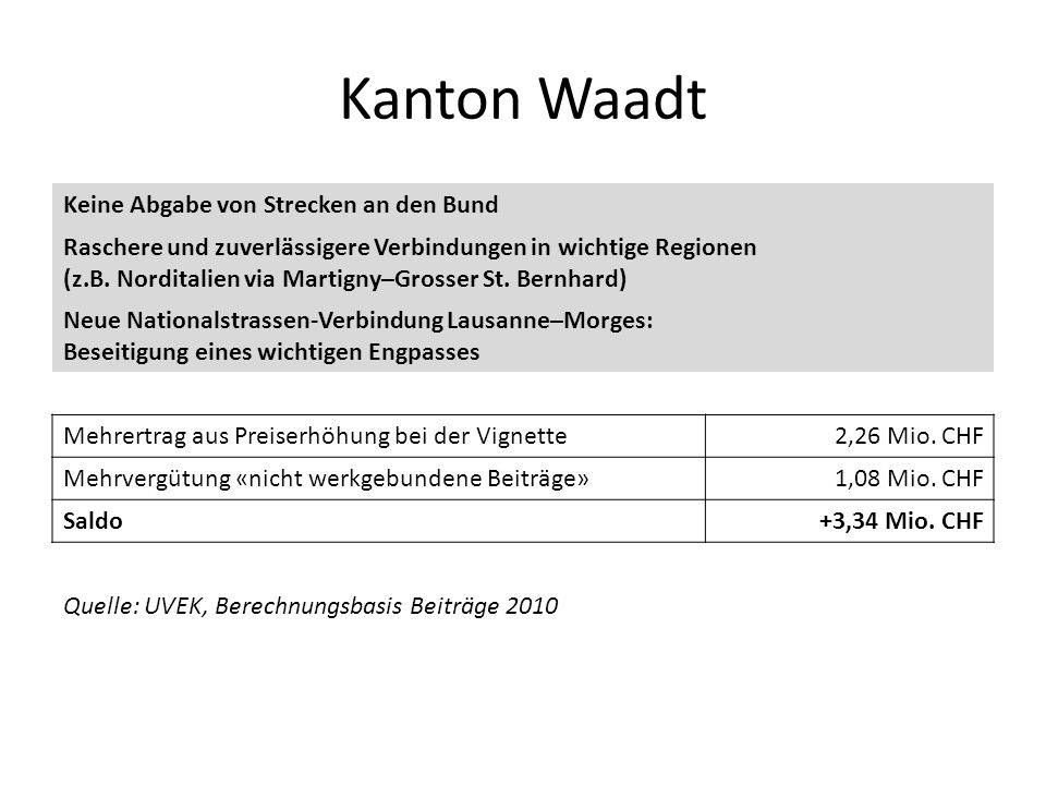 Kanton Waadt Keine Abgabe von Strecken an den Bund