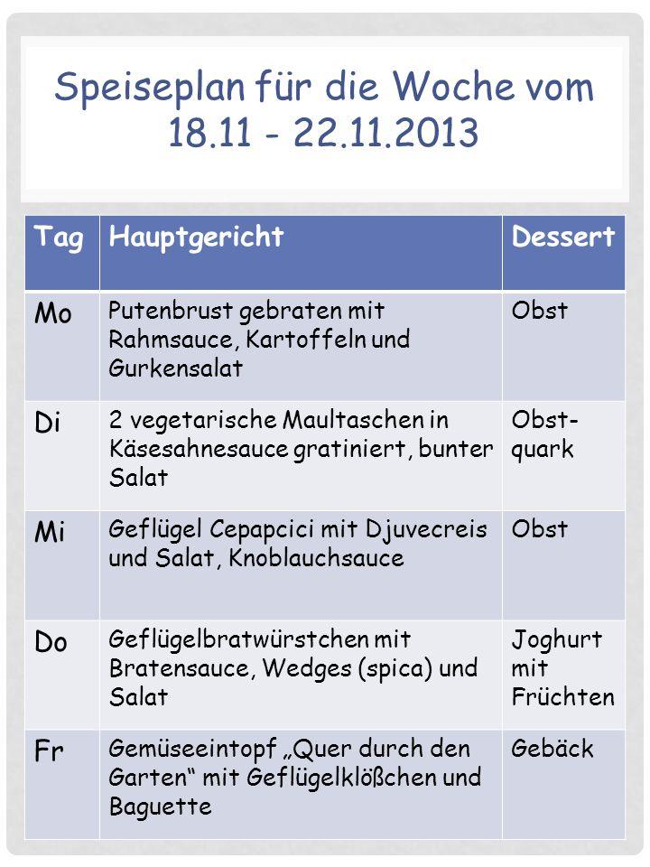 Speiseplan für die Woche vom 18.11 - 22.11.2013